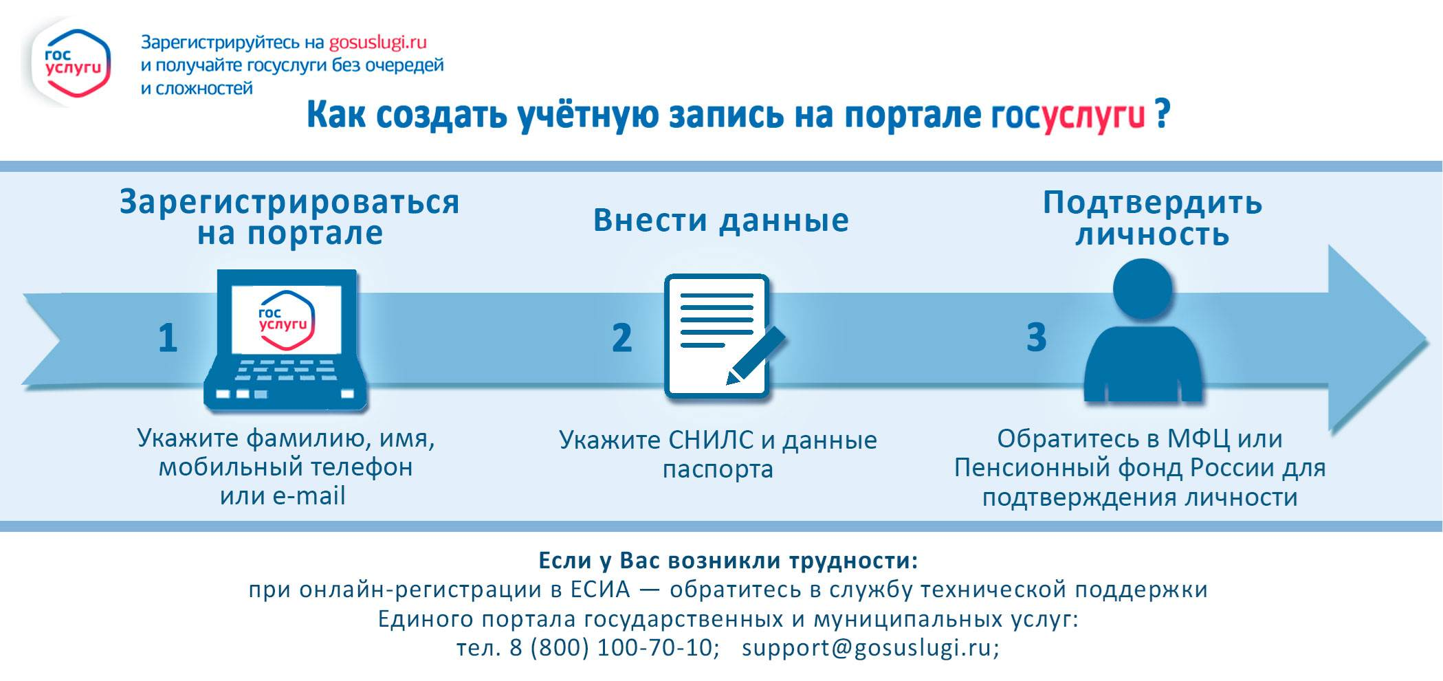 госуслуги регистрация