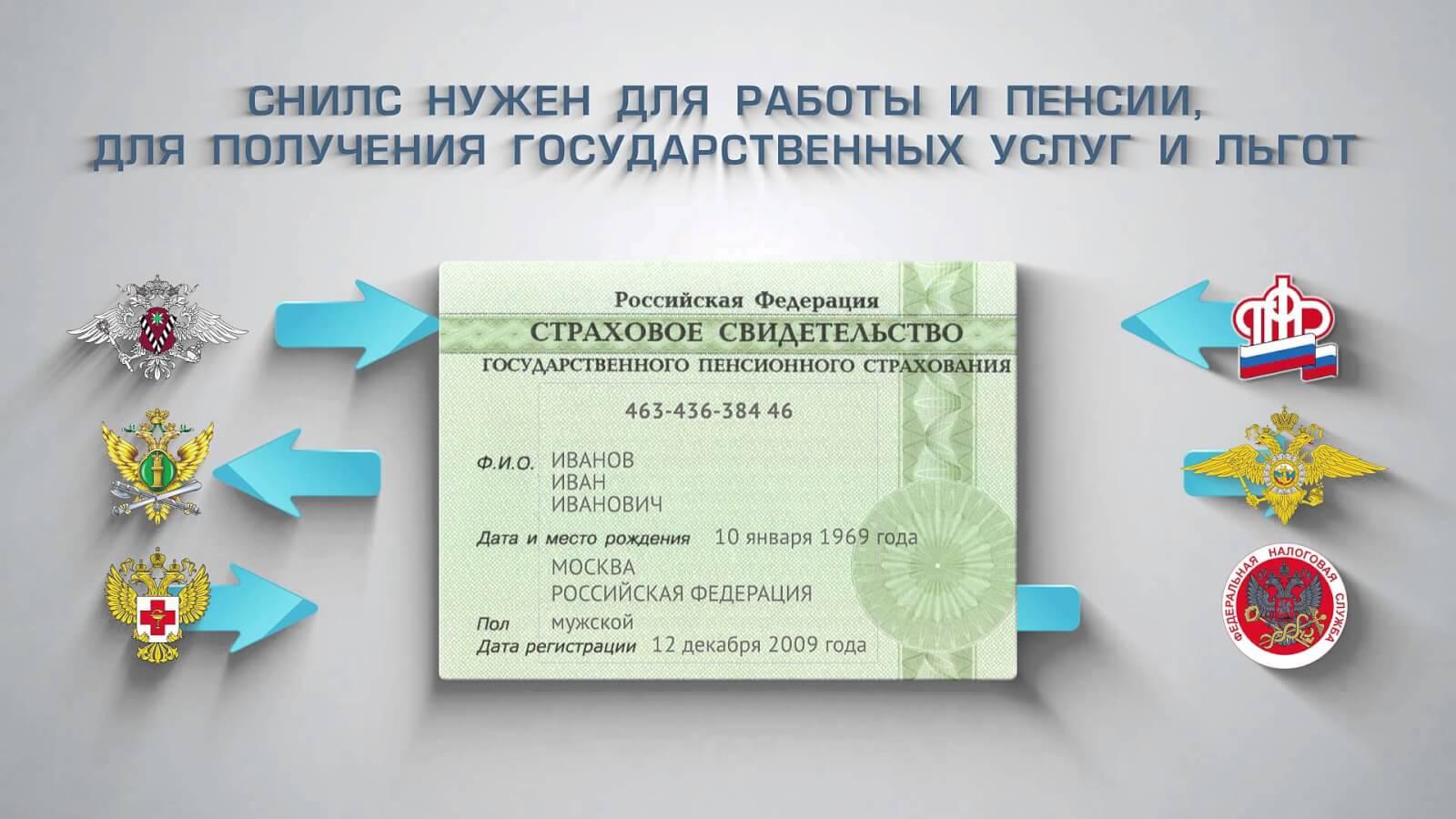 База данных детей на усыновление москва